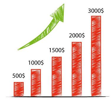 График увеличения продаж