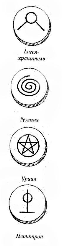 Четыре ангельские руны