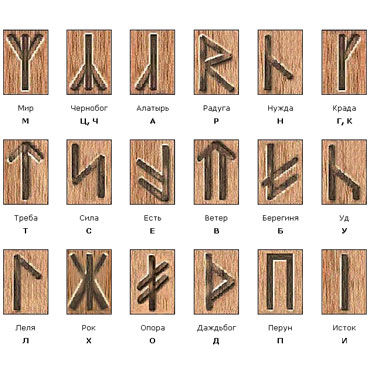 runy-drevnih-slavyan.jpg