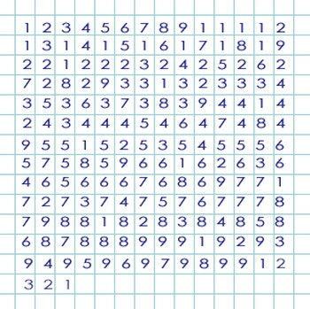 Цифры на листке в клетку