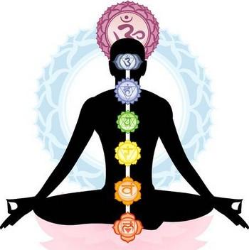 чакры и йога