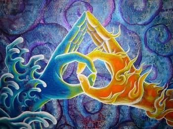мудры в йоге