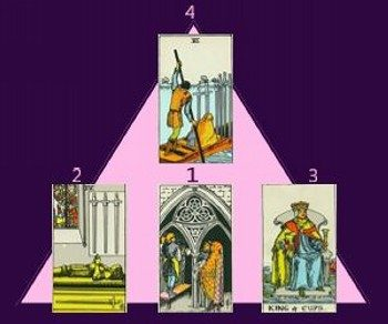 Пирамида влюбленных
