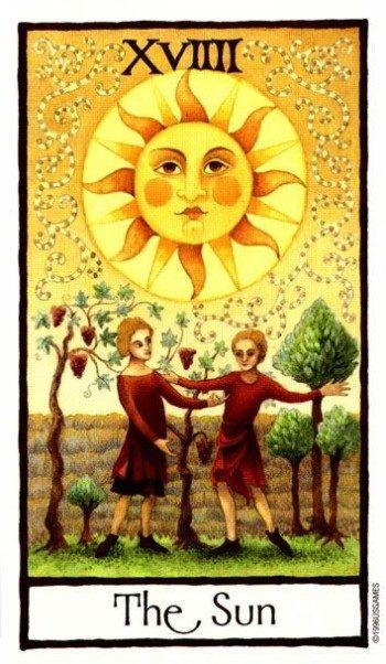 что значит карта Солнце