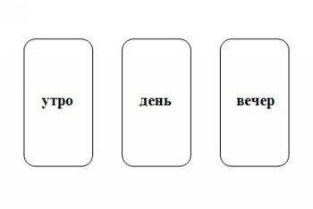 карты Таро на утро, день и вечер